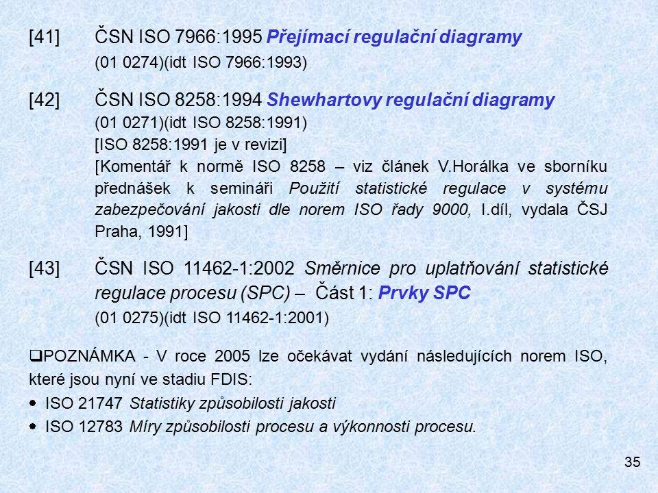 [41] ČSN ISO 7966:1995 Přejímací regulační diagramy